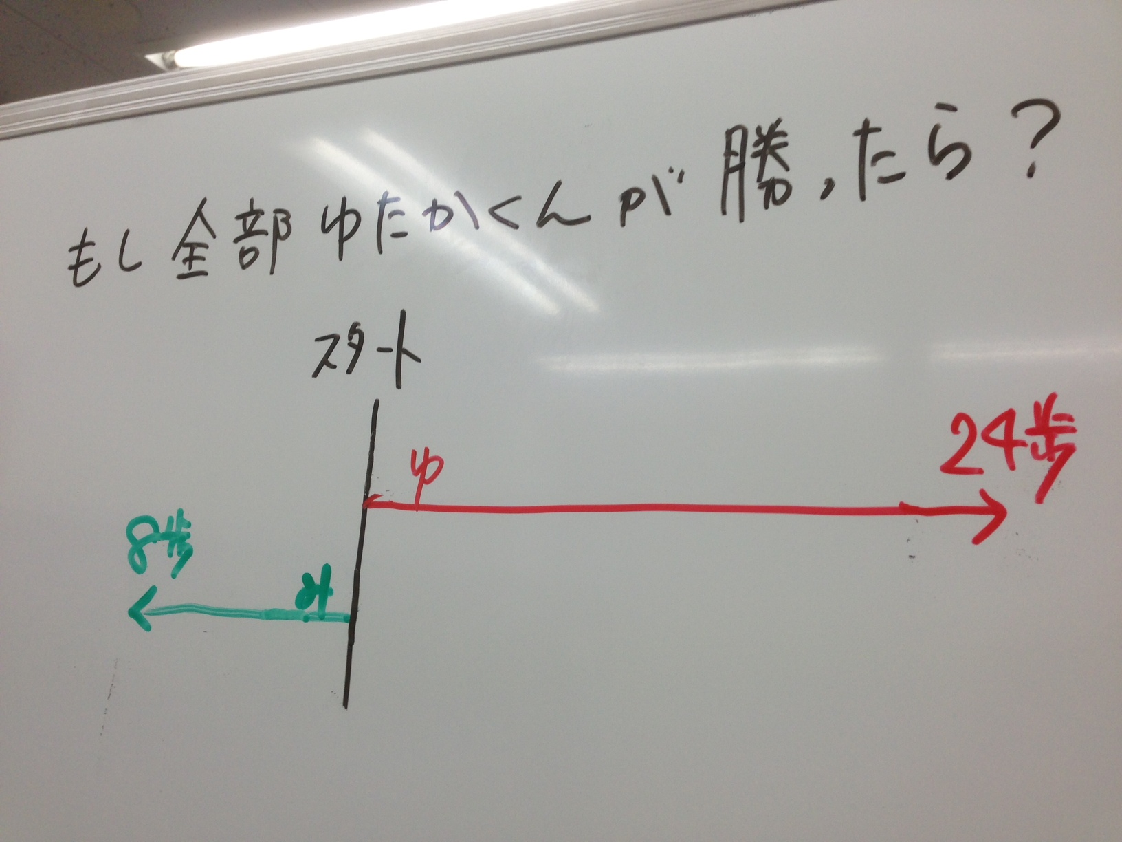 「理解しやすい授業」は個別指導塾テスティーにお任せ!