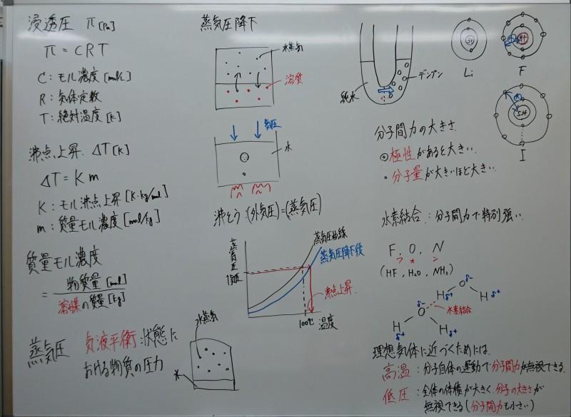【夏期講習2017】センター化学の勉強を始めよう①