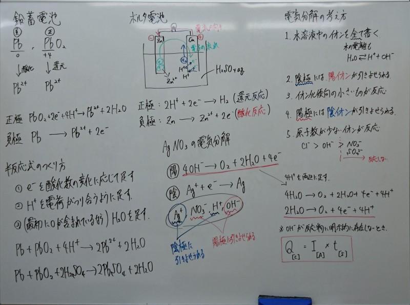 【夏期講習2017】センター化学の勉強を始めよう②