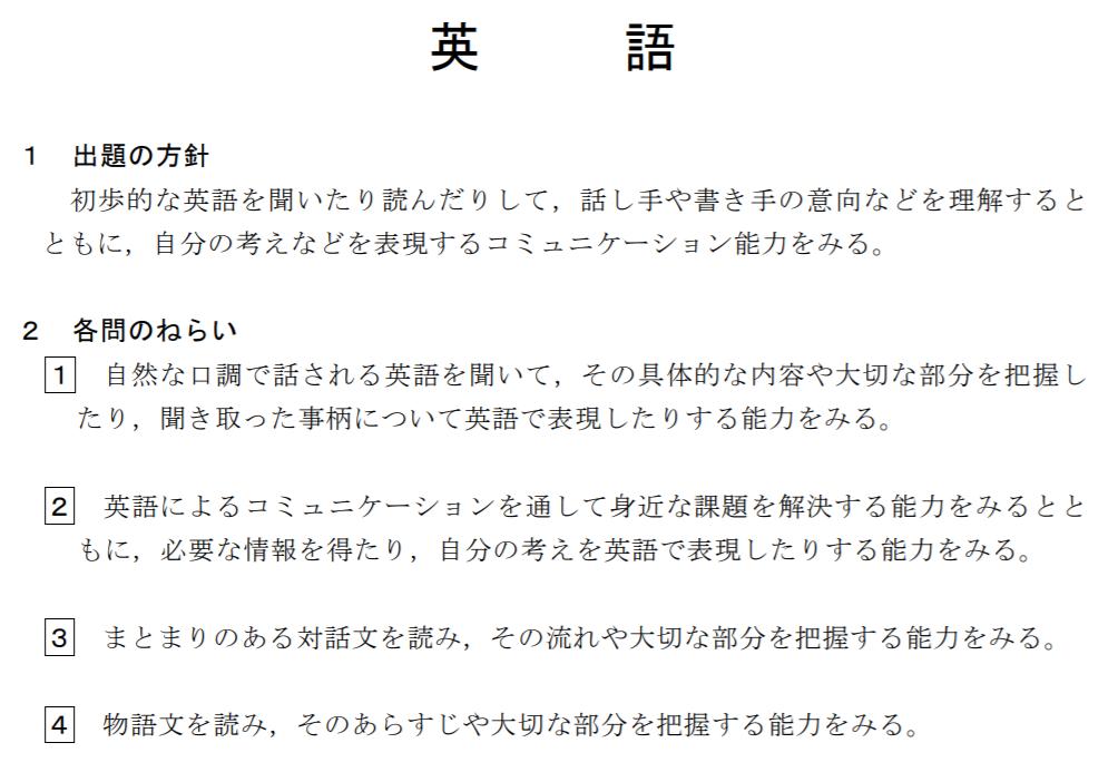 東京都立高校合格発表日(第1次募集)